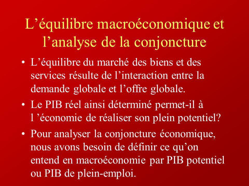 Léquilibre macroéconomique et lanalyse de la conjoncture Léquilibre du marché des biens et des services résulte de linteraction entre la demande globa