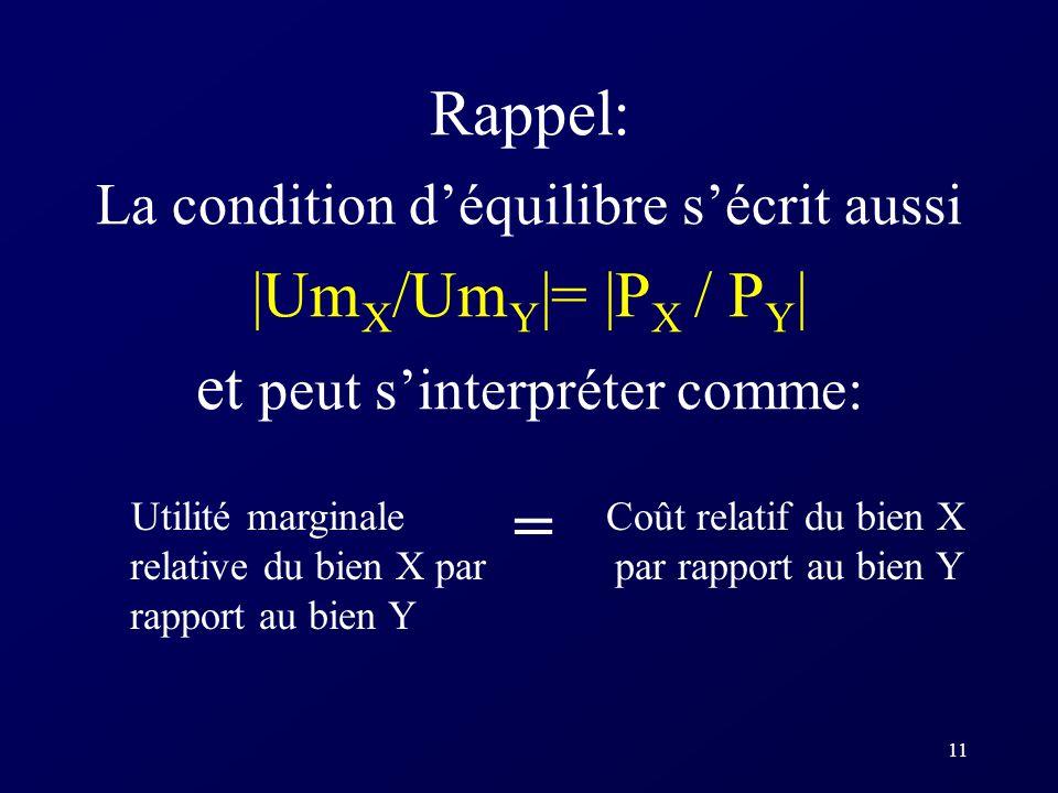 11 Rappel: La condition déquilibre sécrit aussi |Um X /Um Y |= |P X / P Y | et peut sinterpréter comme: Utilité marginale relative du bien X par rappo