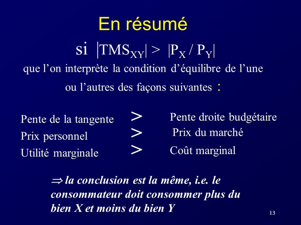 13 En résumé si | TMS XY | > |P X / P Y | que lon interprète la condition déquilibre de lune ou lautres des façons suivantes : Pente de la tangente Pr