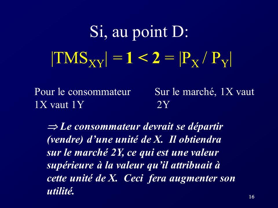 16 Si, au point D: |TMS XY | = 1 < 2 = |P X / P Y | Pour le consommateur 1X vaut 1Y Sur le marché, 1X vaut 2Y Le consommateur devrait se départir (ven