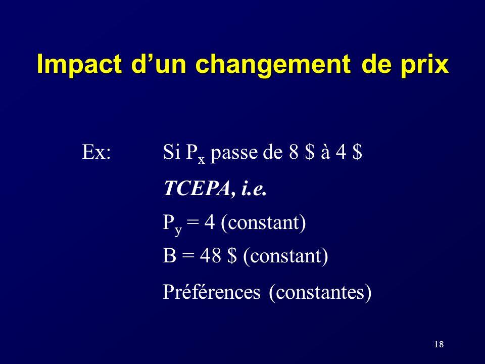 18 Impact dun changement de prix Ex: Si P x passe de 8 $ à 4 $ TCEPA, i.e. P y = 4 (constant) B = 48 $ (constant) Préférences (constantes)