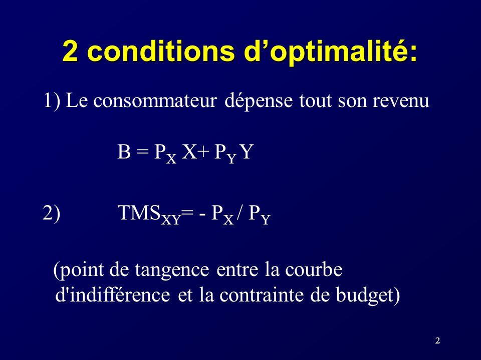 2 2 conditions doptimalité: 1) Le consommateur dépense tout son revenu B = P X X+ P Y Y 2) TMS XY = - P X / P Y (point de tangence entre la courbe d'i