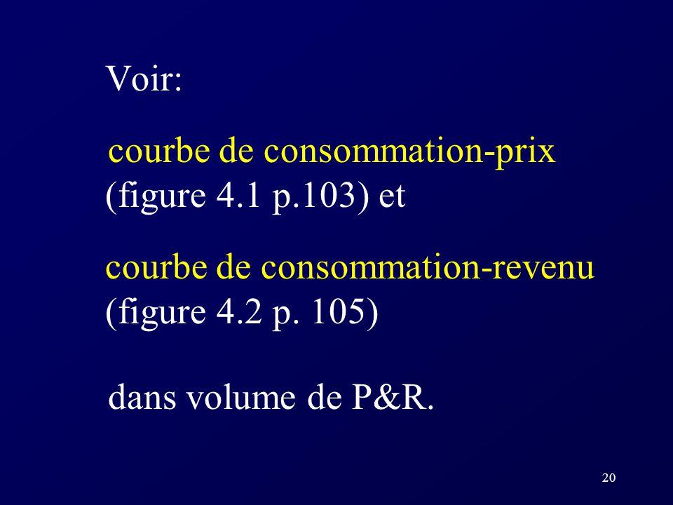 20 Voir: courbe de consommation-prix (figure 4.1 p.103) et courbe de consommation-revenu (figure 4.2 p. 105) dans volume de P&R.