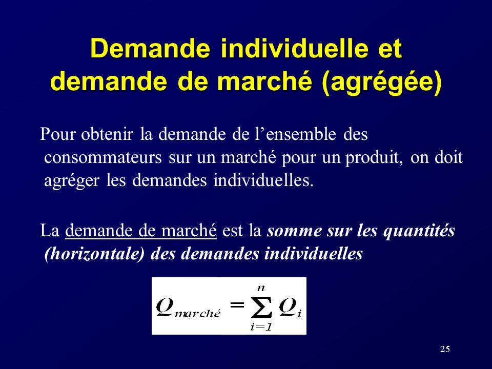 25 Demande individuelle et demande de marché (agrégée) Pour obtenir la demande de lensemble des consommateurs sur un marché pour un produit, on doit a