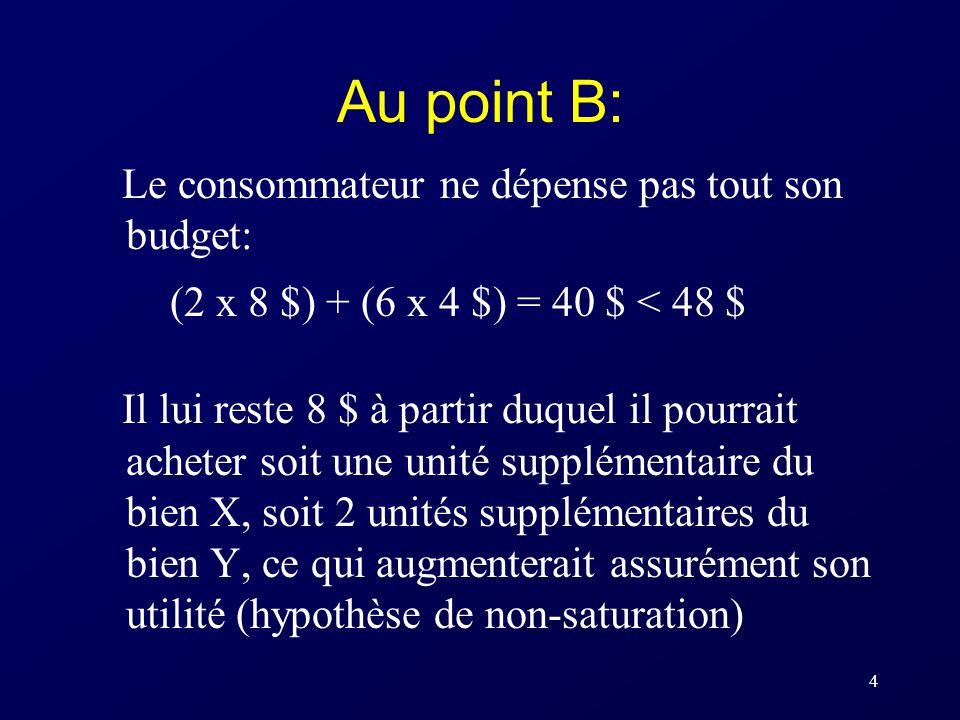 4 Au point B: Le consommateur ne dépense pas tout son budget: (2 x 8 $) + (6 x 4 $) = 40 $ < 48 $ Il lui reste 8 $ à partir duquel il pourrait acheter