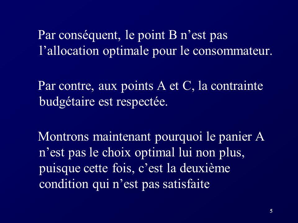 5 Par conséquent, le point B nest pas lallocation optimale pour le consommateur. Par contre, aux points A et C, la contrainte budgétaire est respectée
