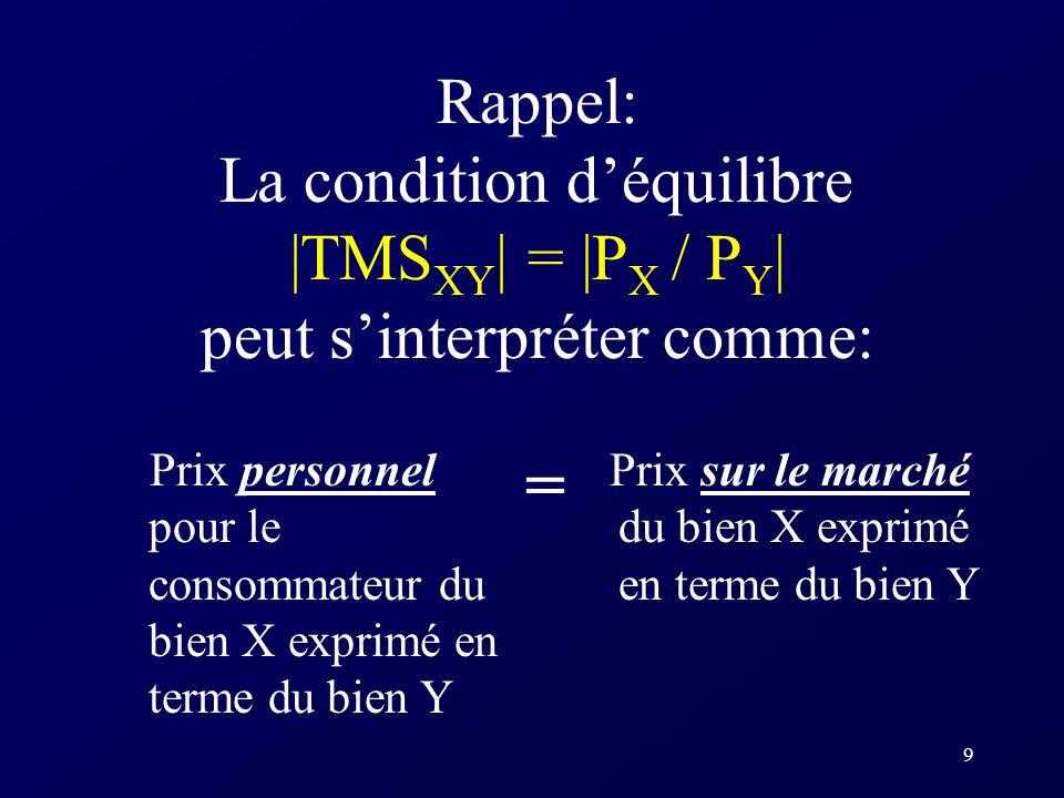 9 Rappel: La condition déquilibre |TMS XY | = |P X / P Y | peut sinterpréter comme: Prix personnel pour le consommateur du bien X exprimé en terme du