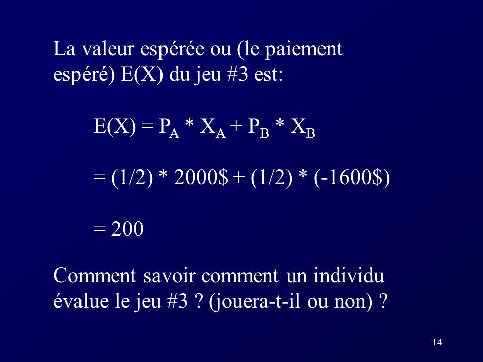 14 La valeur espérée ou (le paiement espéré) E(X) du jeu #3 est: E(X) = P A * X A + P B * X B = (1/2) * 2000$ + (1/2) * (-1600$) = 200 Comment savoir comment un individu évalue le jeu #3 .