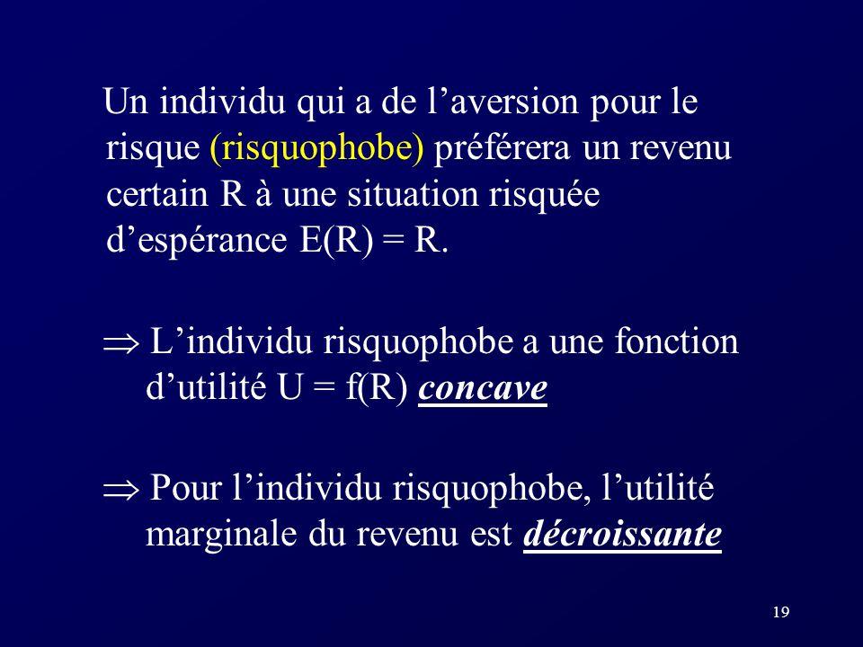 19 Un individu qui a de laversion pour le risque (risquophobe) préférera un revenu certain R à une situation risquée despérance E(R) = R. Lindividu ri
