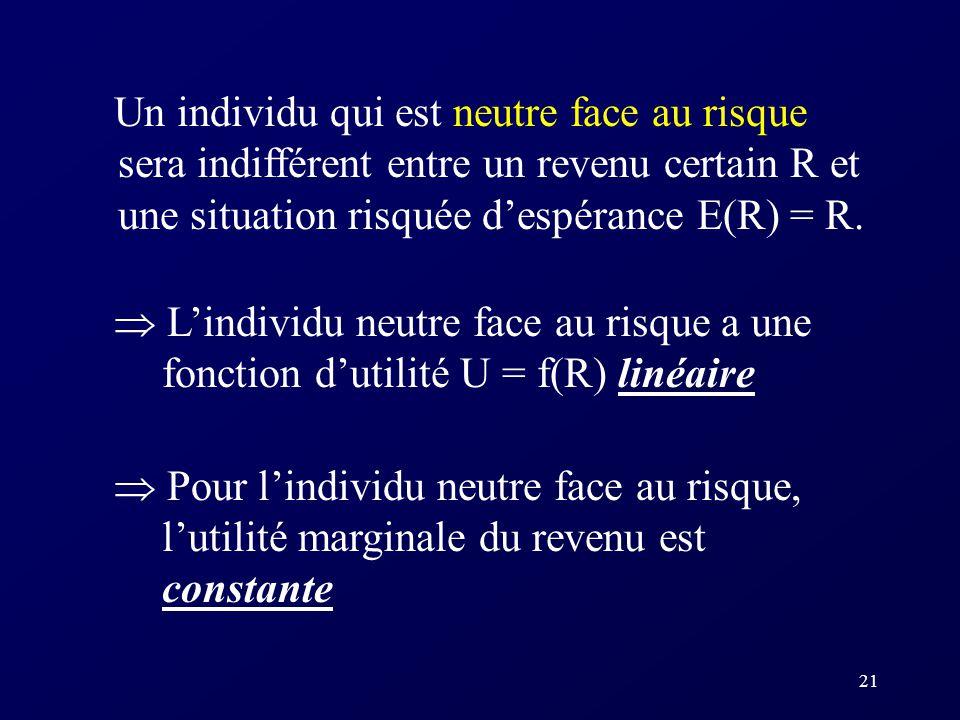 21 Un individu qui est neutre face au risque sera indifférent entre un revenu certain R et une situation risquée despérance E(R) = R. Lindividu neutre