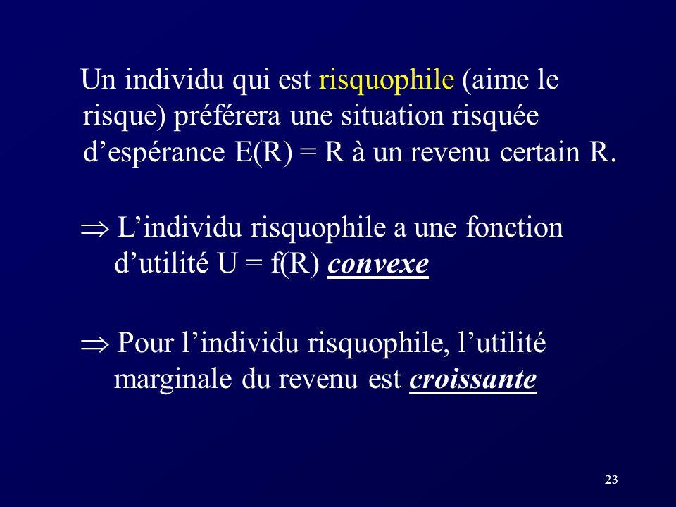 23 Un individu qui est risquophile (aime le risque) préférera une situation risquée despérance E(R) = R à un revenu certain R. Lindividu risquophile a