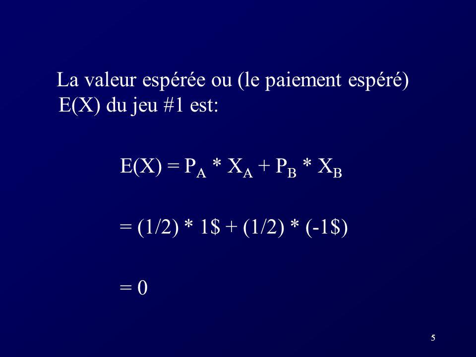 5 La valeur espérée ou (le paiement espéré) E(X) du jeu #1 est: E(X) = P A * X A + P B * X B = (1/2) * 1$ + (1/2) * (-1$) = 0