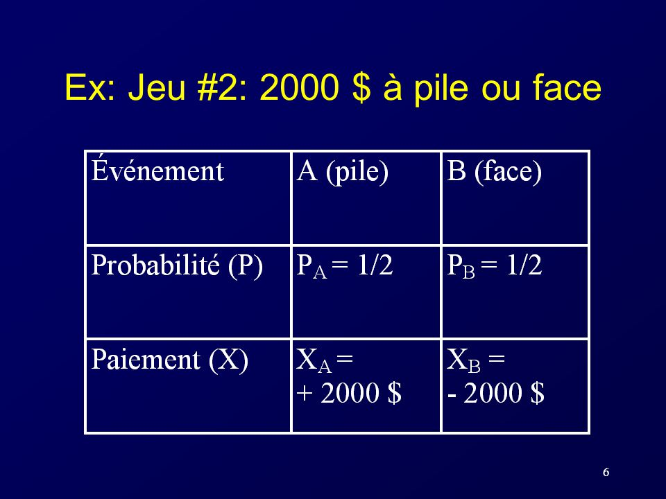 6 Ex: Jeu #2: 2000 $ à pile ou face