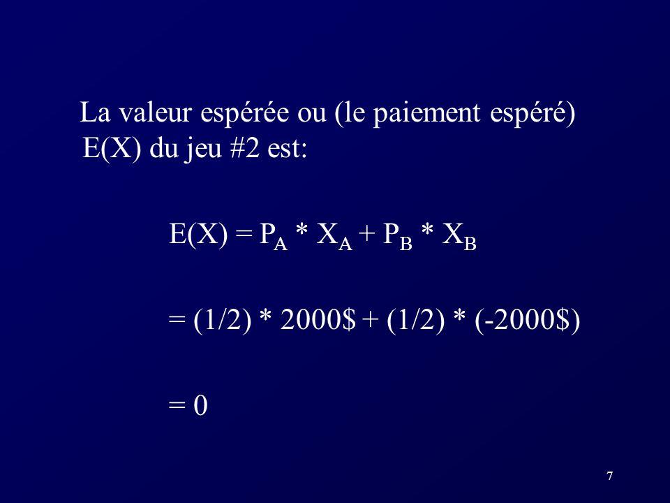 7 La valeur espérée ou (le paiement espéré) E(X) du jeu #2 est: E(X) = P A * X A + P B * X B = (1/2) * 2000$ + (1/2) * (-2000$) = 0