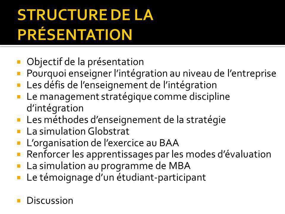 Objectif de la présentation Pourquoi enseigner lintégration au niveau de lentreprise Les défis de lenseignement de lintégration Le management stratégi