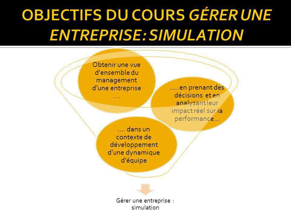 …..en prenant des décisions et en analysant leur impact réel sur la performance... Obtenir une vue d'ensemble du management dune entreprise.... …. dan