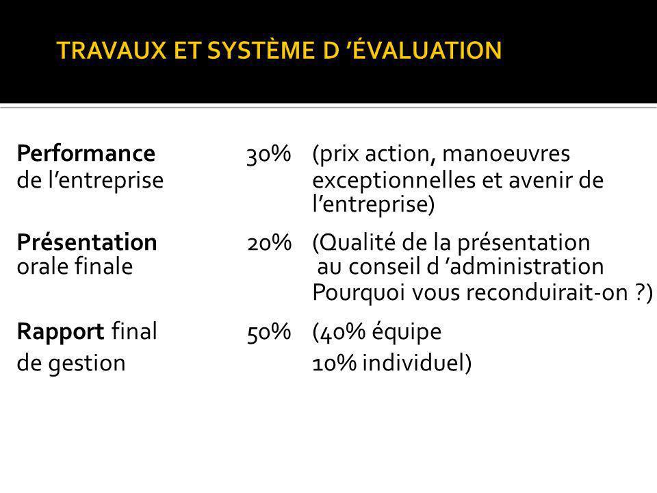 Performance30%(prix action, manoeuvres de lentrepriseexceptionnelles et avenir de lentreprise) Présentation 20%(Qualité de la présentation orale final