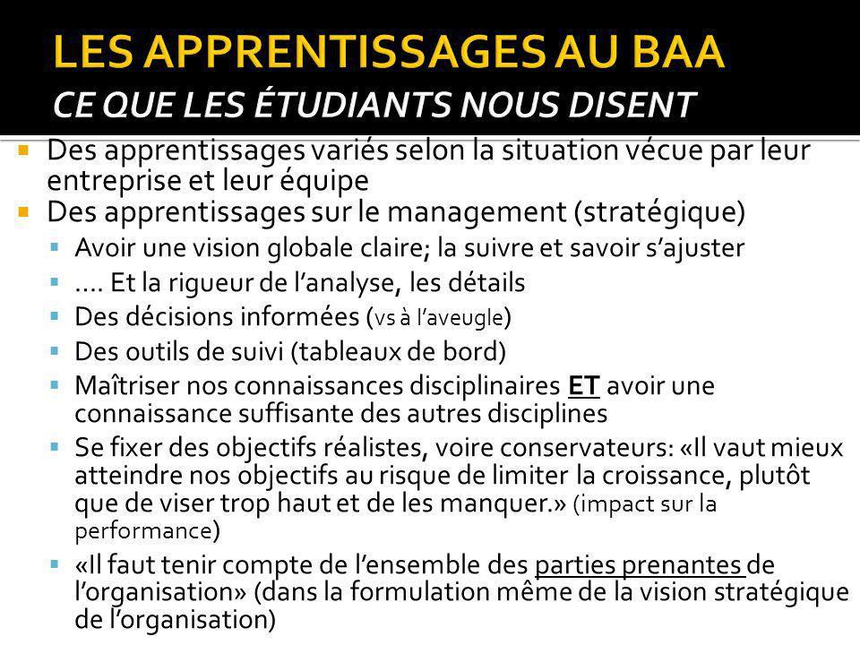 Des apprentissages variés selon la situation vécue par leur entreprise et leur équipe Des apprentissages sur le management (stratégique) Avoir une vis