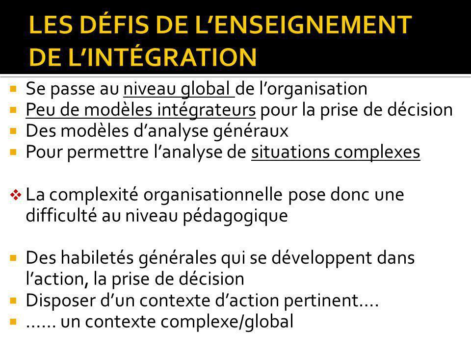 Se passe au niveau global de lorganisation Peu de modèles intégrateurs pour la prise de décision Des modèles danalyse généraux Pour permettre lanalyse