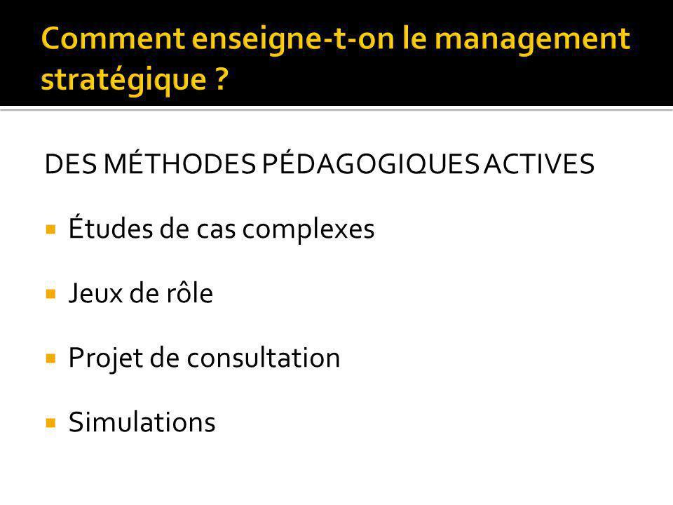 DES MÉTHODES PÉDAGOGIQUES ACTIVES Études de cas complexes Jeux de rôle Projet de consultation Simulations