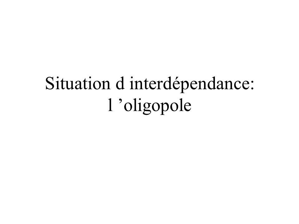 Situation d interdépendance: l oligopole