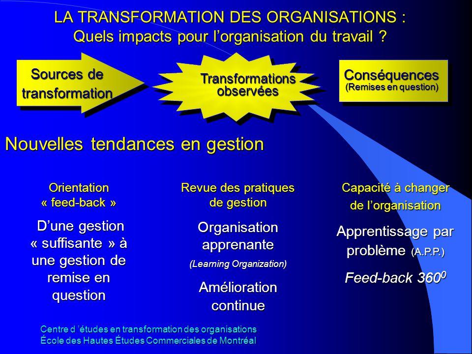 Centre d études en transformation des organisations École des Hautes Études Commerciales de Montréal LA TRANSFORMATION DES ORGANISATIONS : Quels impacts pour lorganisation du travail .