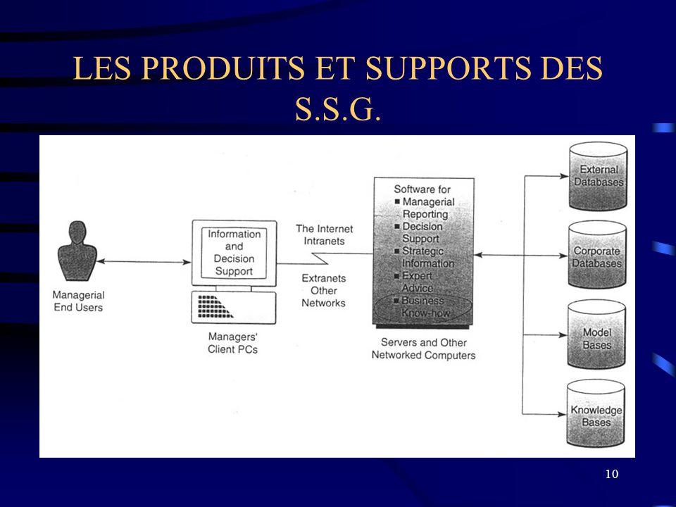 10 LES PRODUITS ET SUPPORTS DES S.S.G.