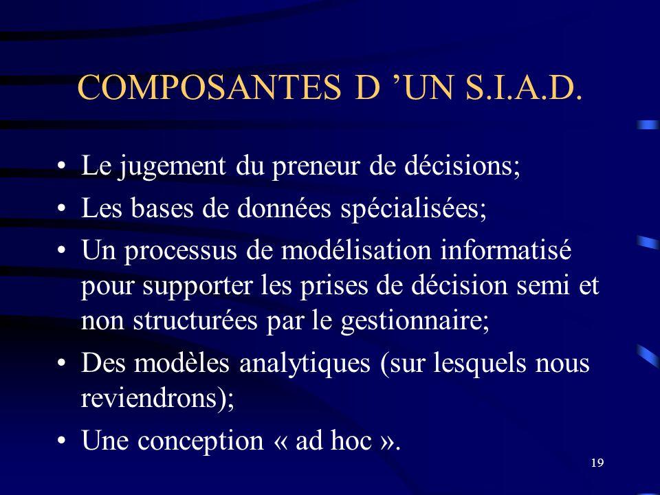 19 COMPOSANTES D UN S.I.A.D. Le jugement du preneur de décisions; Les bases de données spécialisées; Un processus de modélisation informatisé pour sup