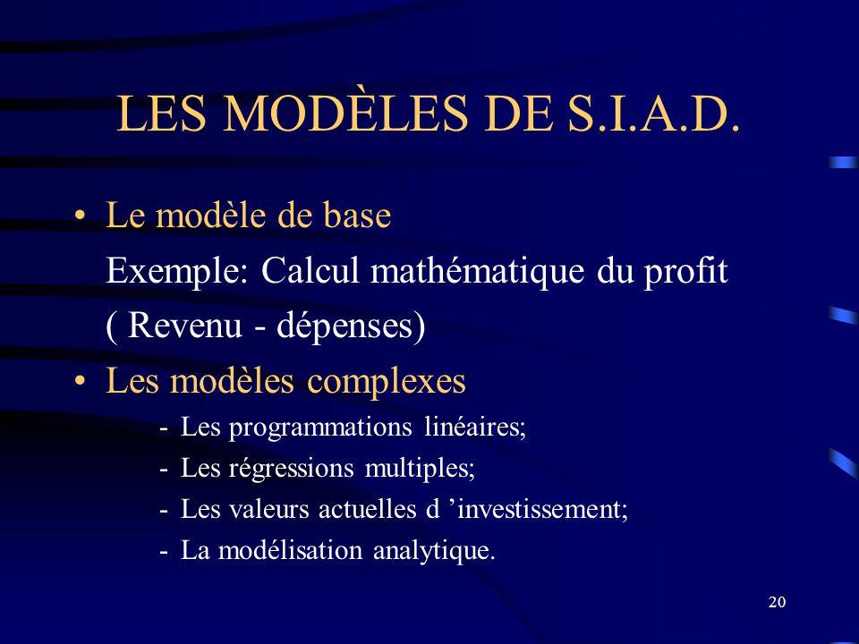 20 LES MODÈLES DE S.I.A.D. Le modèle de base Exemple: Calcul mathématique du profit ( Revenu - dépenses) Les modèles complexes -Les programmations lin