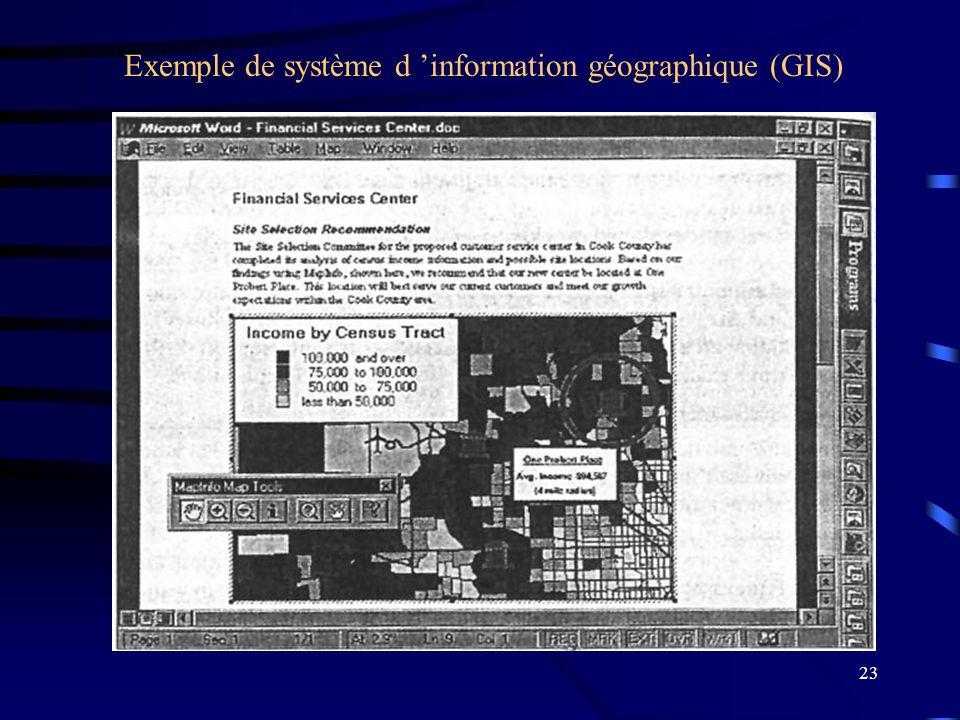 23 Exemple de système d information géographique (GIS)