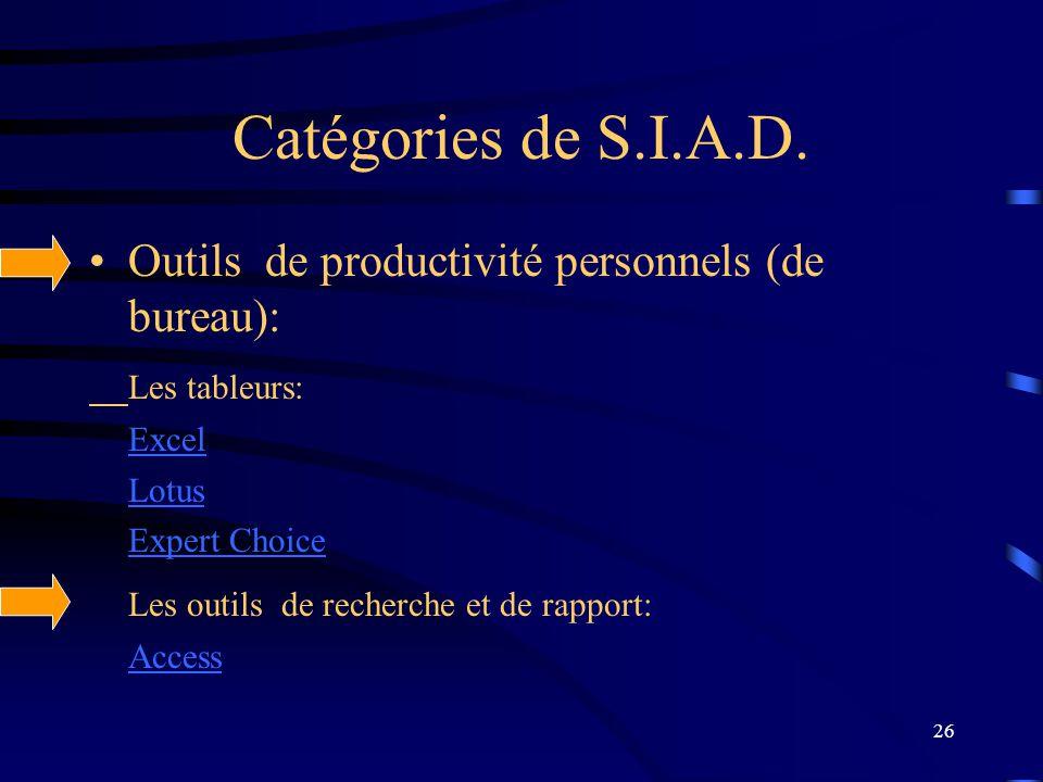26 Catégories de S.I.A.D. Outils de productivité personnels (de bureau): Les tableurs: Excel Lotus Expert Choice Les outils de recherche et de rapport