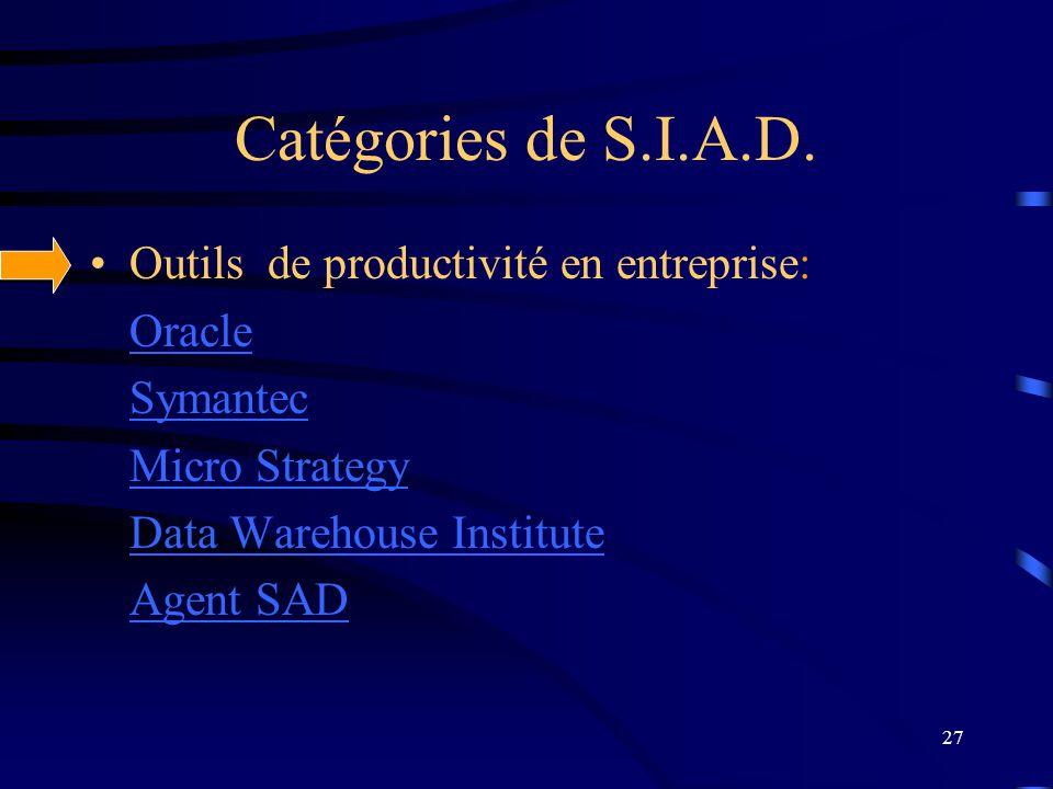 27 Catégories de S.I.A.D.