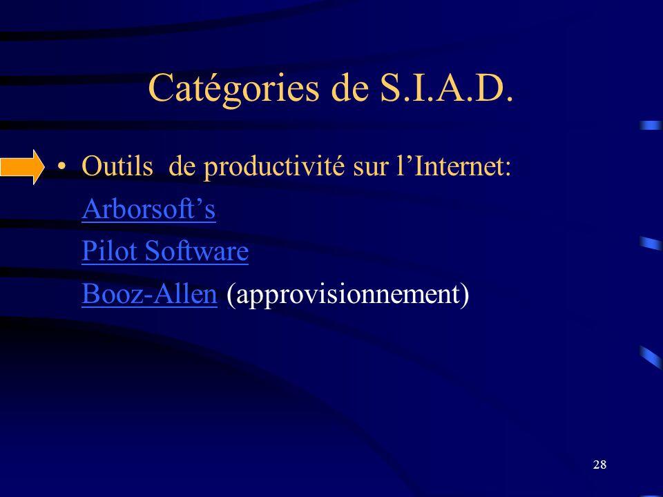 28 Catégories de S.I.A.D. Outils de productivité sur lInternet: Arborsofts Pilot Software Booz-AllenBooz-Allen (approvisionnement)