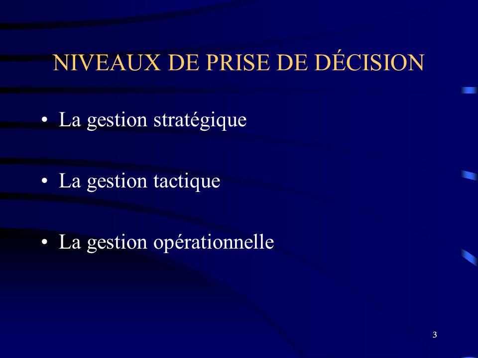 3 NIVEAUX DE PRISE DE DÉCISION La gestion stratégique La gestion tactique La gestion opérationnelle