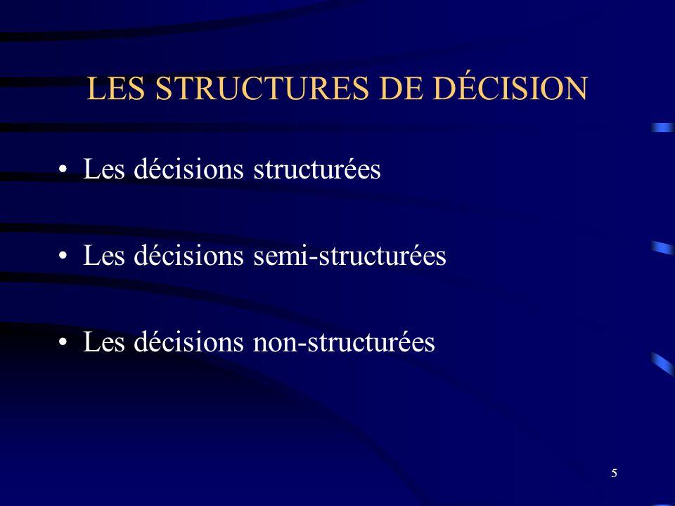 5 LES STRUCTURES DE DÉCISION Les décisions structurées Les décisions semi-structurées Les décisions non-structurées
