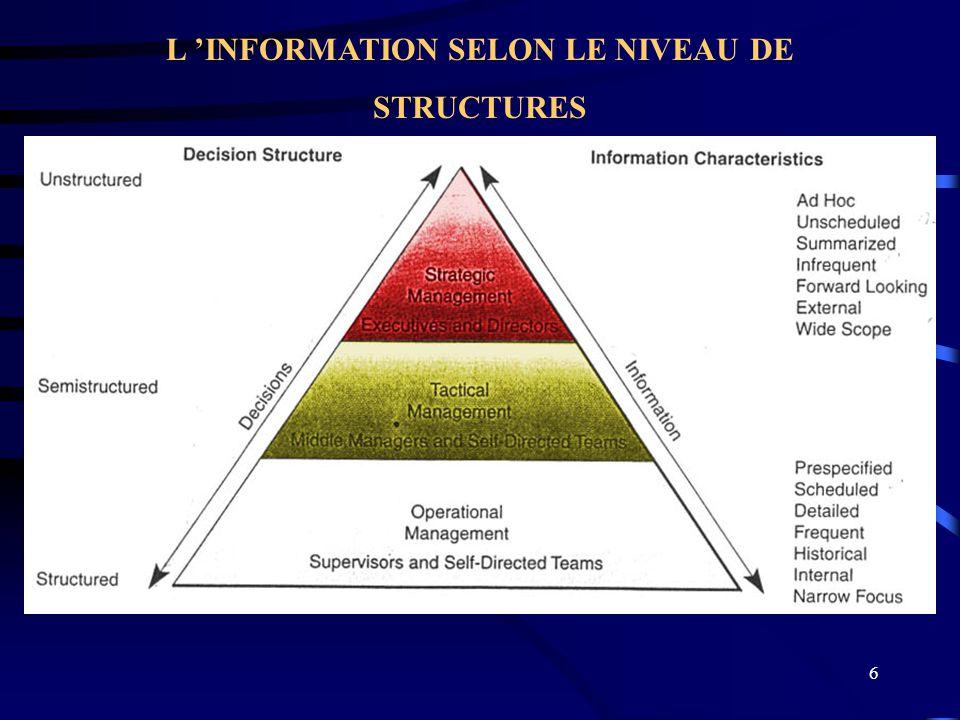 6 L INFORMATION SELON LE NIVEAU DE STRUCTURES