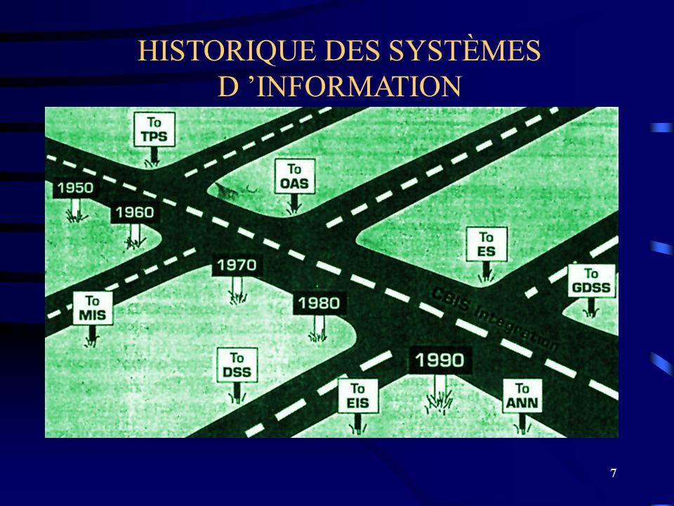 7 HISTORIQUE DES SYSTÈMES D INFORMATION