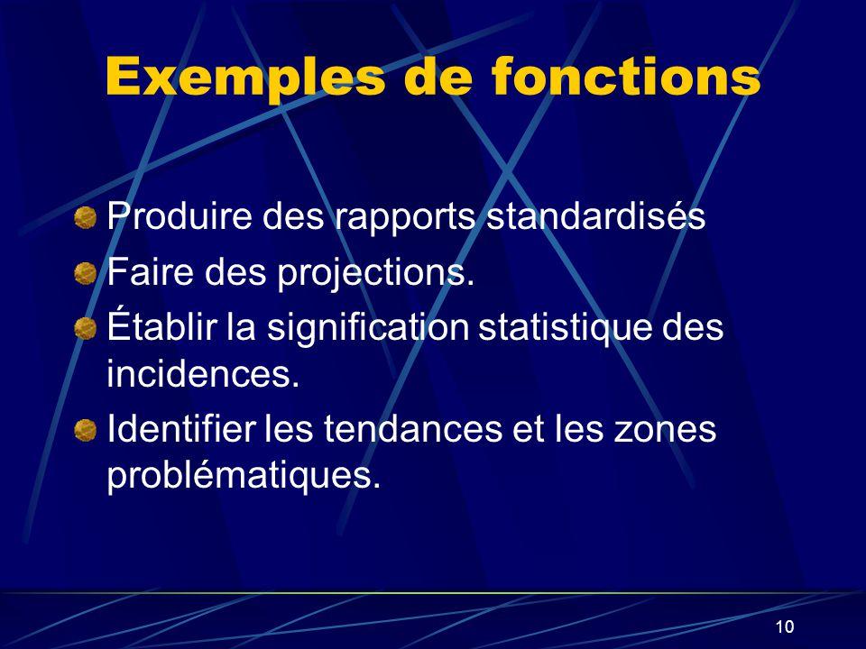 9 Les avantages de lOLAP pour les organisation Les données peuvent être envoyées et utilisées à divers niveaux dutilisateurs. Les données peuvent être
