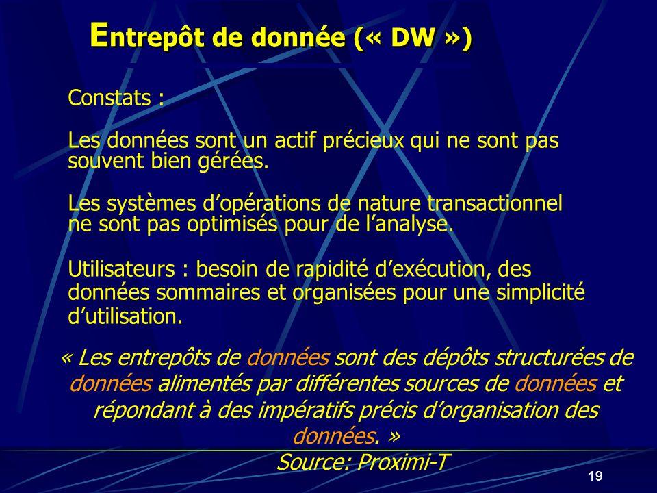 18 Données organisées Données brutes Consolidation, manipulation, conception Warehouse E ntrepôt de donnée (« DW »)