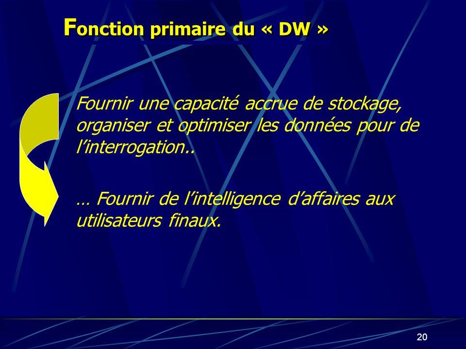 19 E ntrepôt de donnée (« DW ») Constats : Les données sont un actif précieux qui ne sont pas souvent bien gérées. Les systèmes dopérations de nature