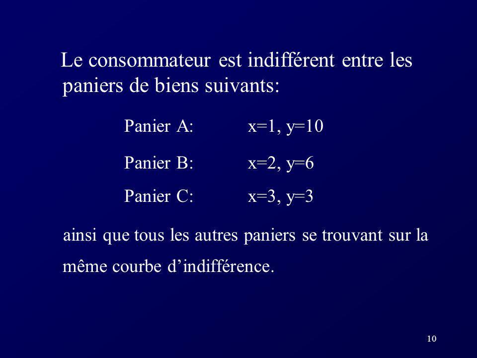 Le consommateur est indifférent entre les paniers de biens suivants: Panier A: x=1, y=10 Panier B: x=2, y=6 Panier C: x=3, y=3 ainsi que tous les autr