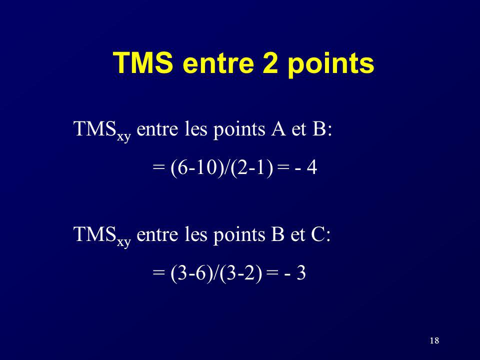 18 TMS entre 2 points TMS xy entre les points A et B: = (6-10)/(2-1) = - 4 TMS xy entre les points B et C: = (3-6)/(3-2) = - 3