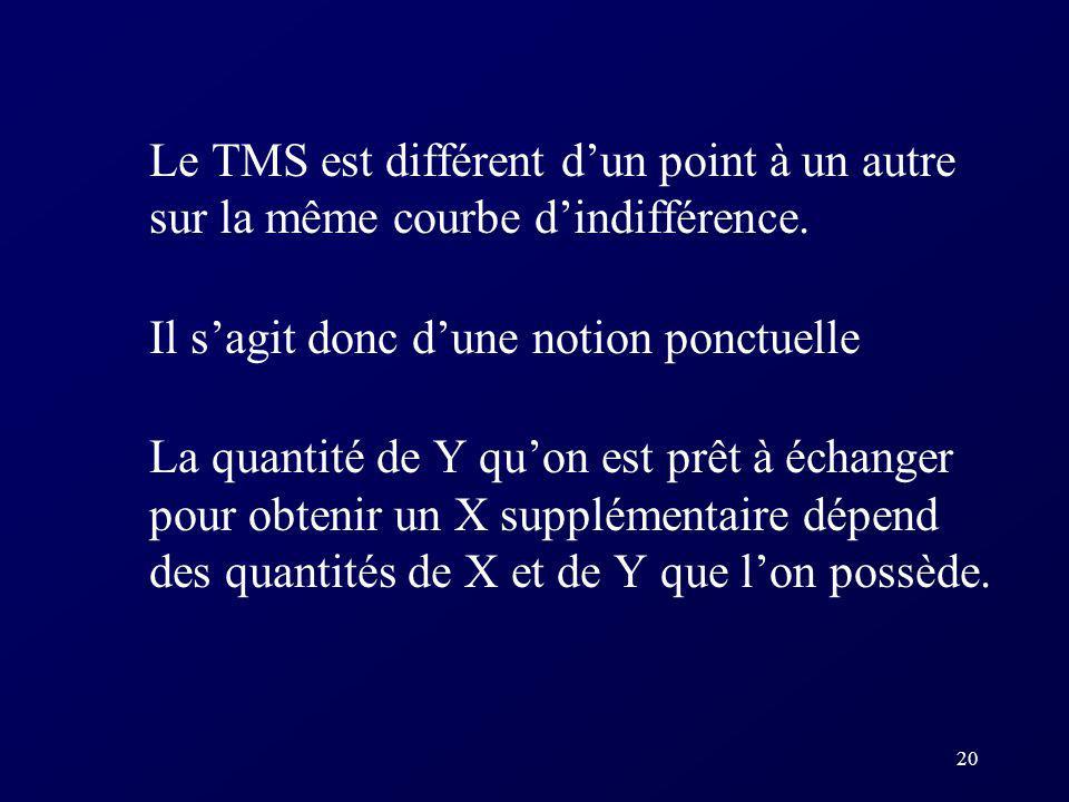 20 Le TMS est différent dun point à un autre sur la même courbe dindifférence. Il sagit donc dune notion ponctuelle La quantité de Y quon est prêt à é