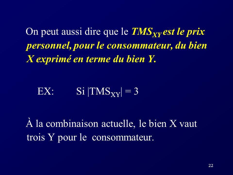 22 On peut aussi dire que le TMS XY est le prix personnel, pour le consommateur, du bien X exprimé en terme du bien Y. EX: Si |TMS XY | = 3 À la combi