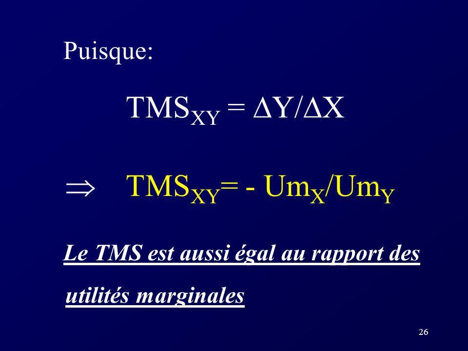 26 Puisque: TMS XY = Y/ X TMS XY = - Um X /Um Y Le TMS est aussi égal au rapport des utilités marginales