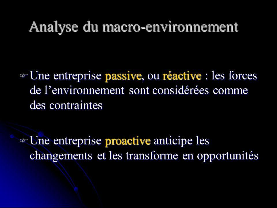 Analyse du macro-environnement Lenvironnement de lentreprise est un ensemble de forces dynamiques Lenvironnement de lentreprise est un ensemble de for