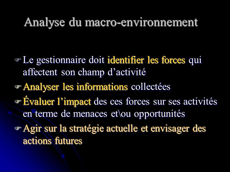 Analyse du macro-environnement Une entreprise passive, ou réactive : les forces de lenvironnement sont considérées comme des contraintes Une entrepris