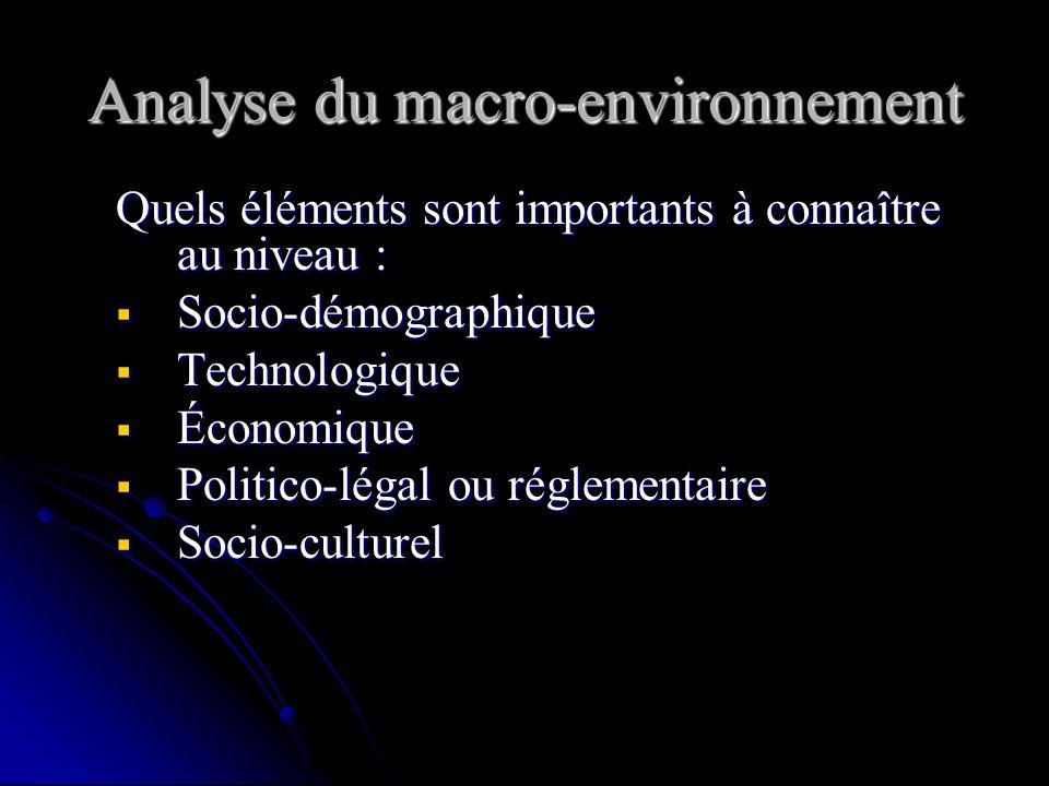 Analyse du macro-environnement Le gestionnaire doit identifier les forces qui affectent son champ dactivité Le gestionnaire doit identifier les forces
