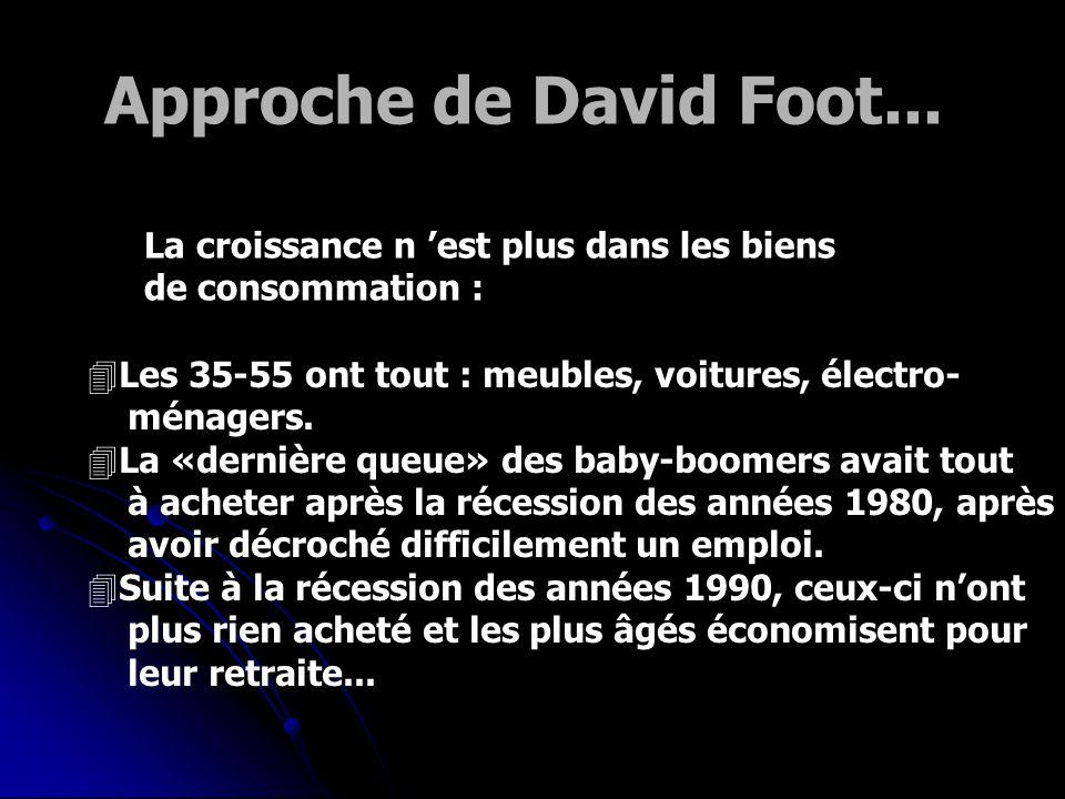 Passage d une société axée sur les sports... …vers une société axée sur : Nature Culture Chasse Approche de David Foot...