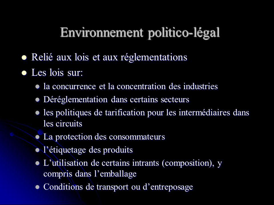 Environnement politique et législatif L analyse de l environnement